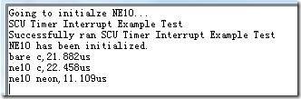 编译器选项设置为O2时的运算结果